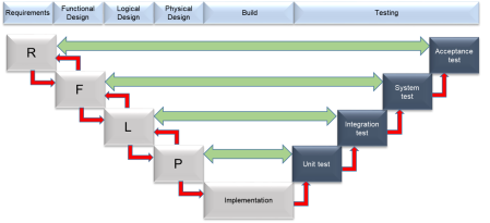 Systems-engineering-diagram