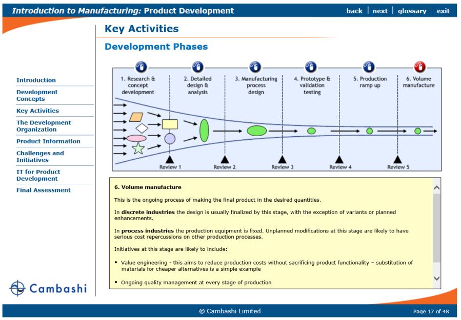 screenshot from the Introduction to Manufacturing training course detailing product development
