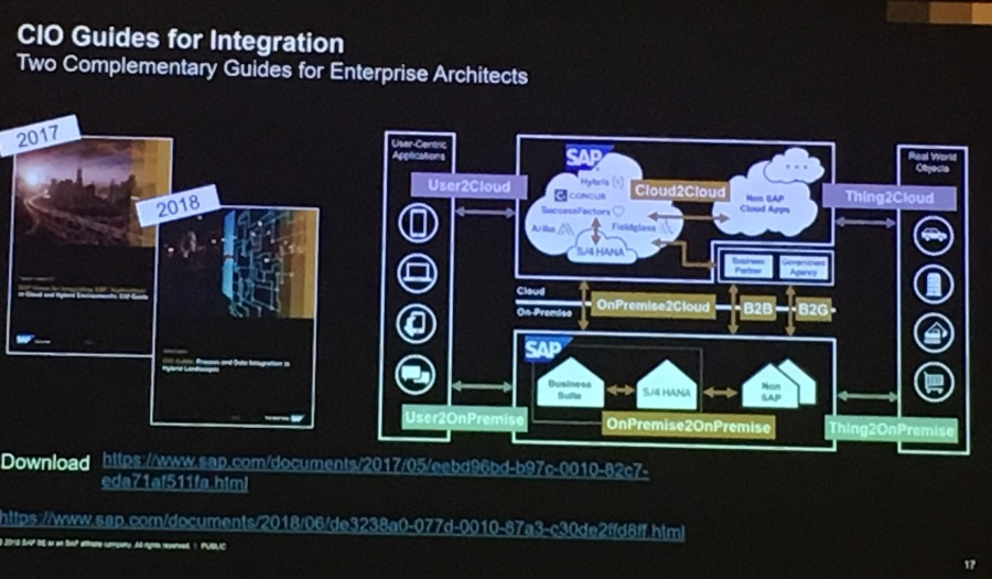 SAP's CIO guides for Integration