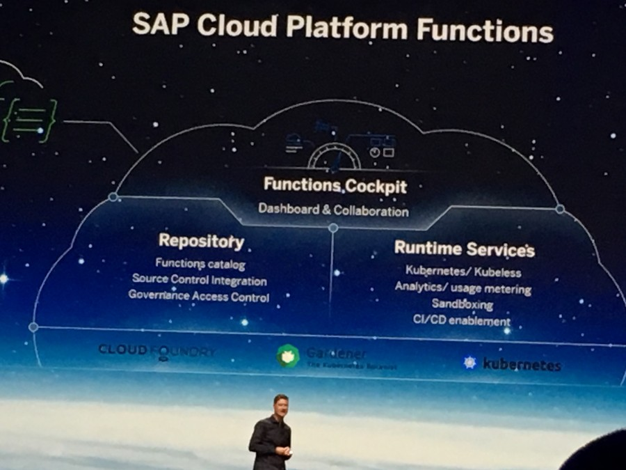 SAP Cloud Platform Functions